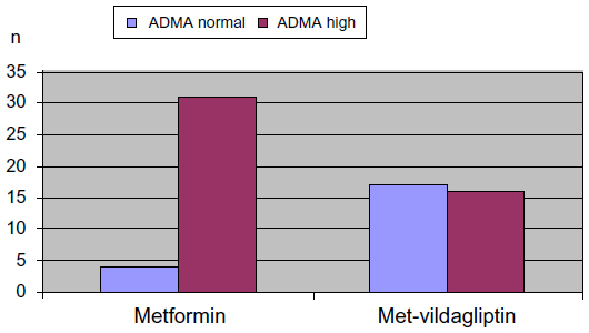 Does topical ivermectin kill scabies